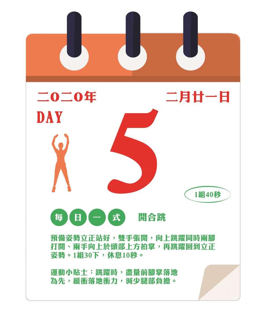 #30DaysChallenge_Day-05